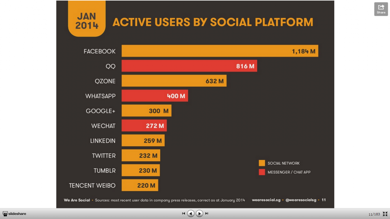 Top US mobile social apps by users 2018  Statistic