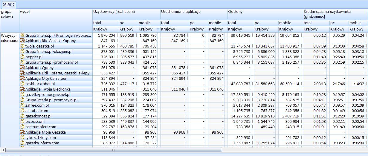 mailing lista pbi megapanel e-commerce fala czerwiec
