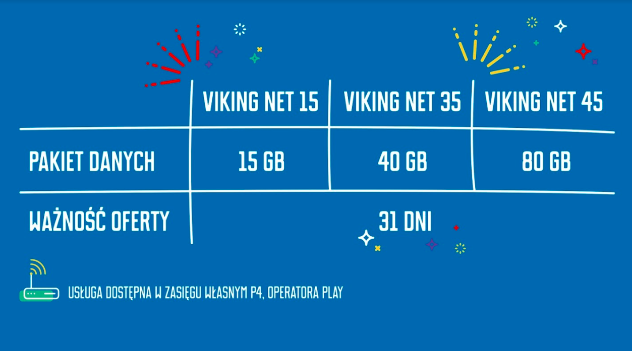 oferta viking mobile tabela