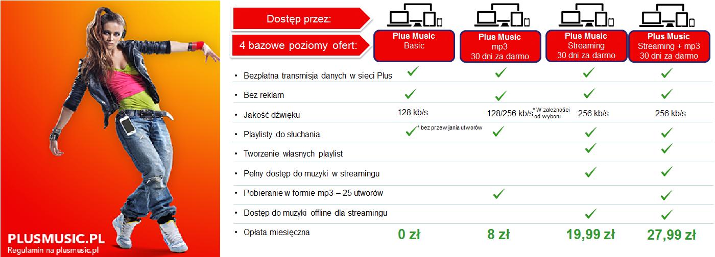 plusmusic.pl oferta
