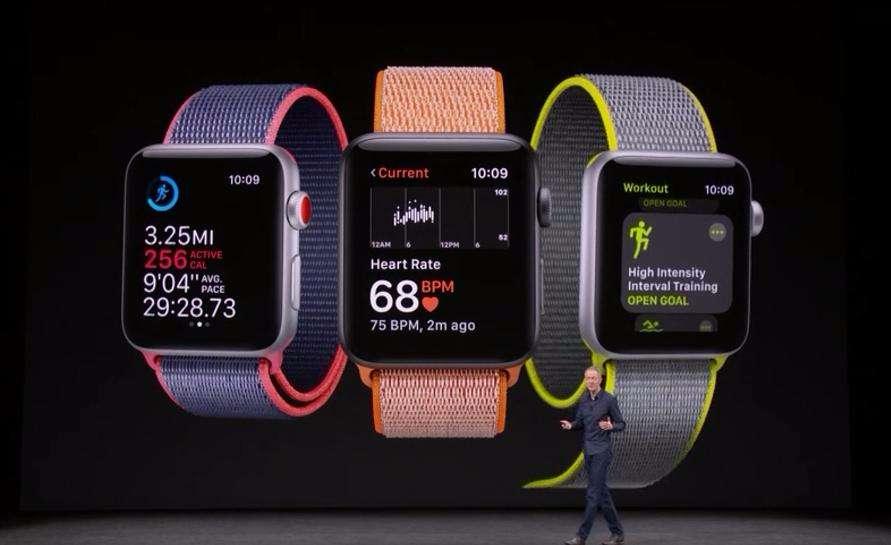 Apple Watch 4c zapewne bA�dzie wiA�kszy
