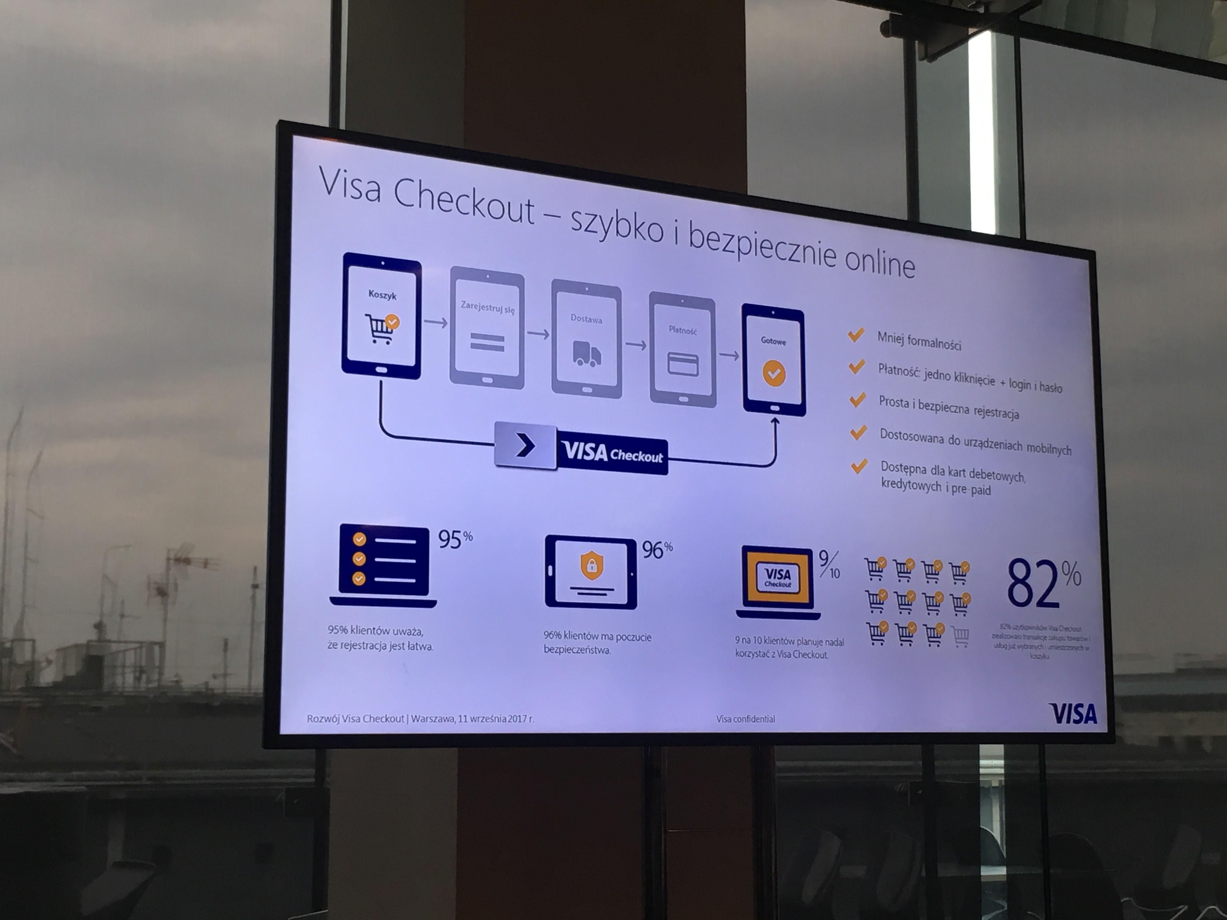visa checkout - szybko i bezpiecznie online