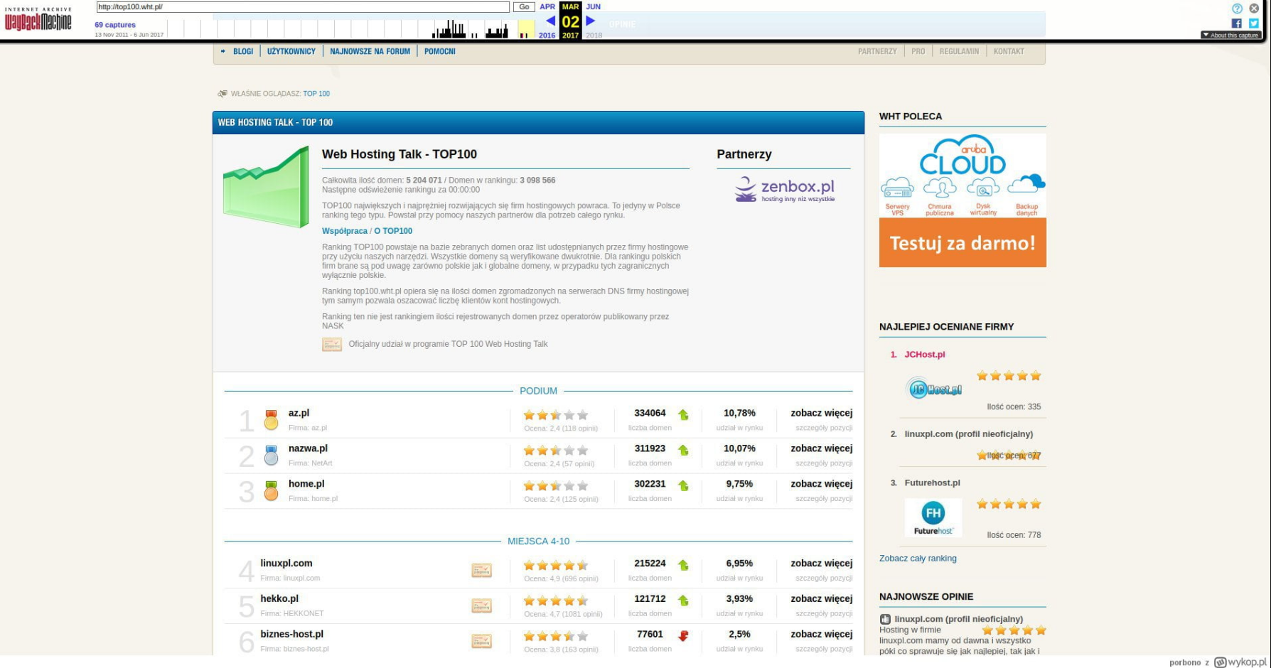 web hosting talk forum