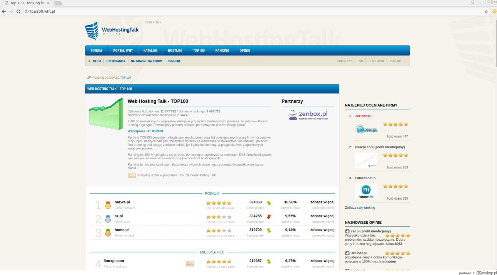 web hosting talk ranking hostingów
