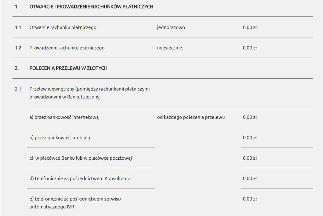 EnveloBank - tabela opłat