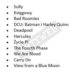 Pełna lista filmów 4K w iTunes - Antyweb