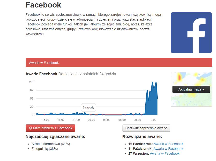 facebook nie działa - awarie