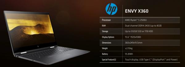 HP Envy X360 AMD APU Ryzen 7 2700U