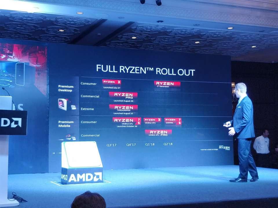 AMD Ryzen 2000 druga generacja