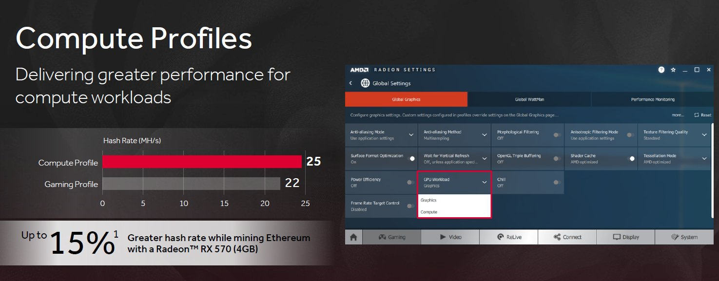 Radeon Software Adrenalin Edition Compute Profiles