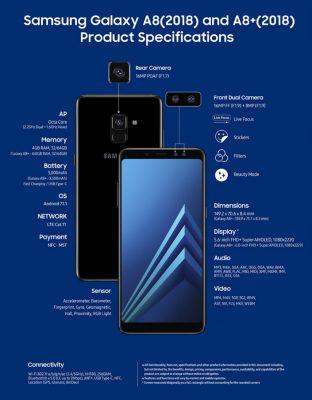 Specyfikacja Samsung Galaxy A8