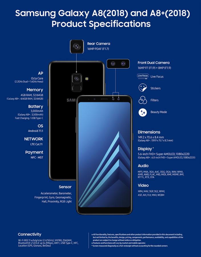 Specyfikacja telefonu Samsung Galaxy A8 2018