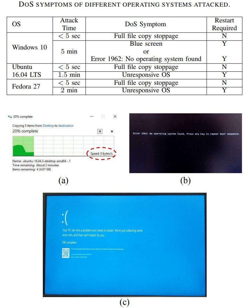 Błędy występujące podczas ataku dźwiękowego nadysk HDD
