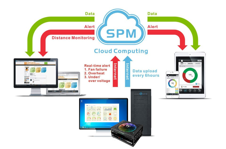 Toughpower iRGB PLUS SPM cloud