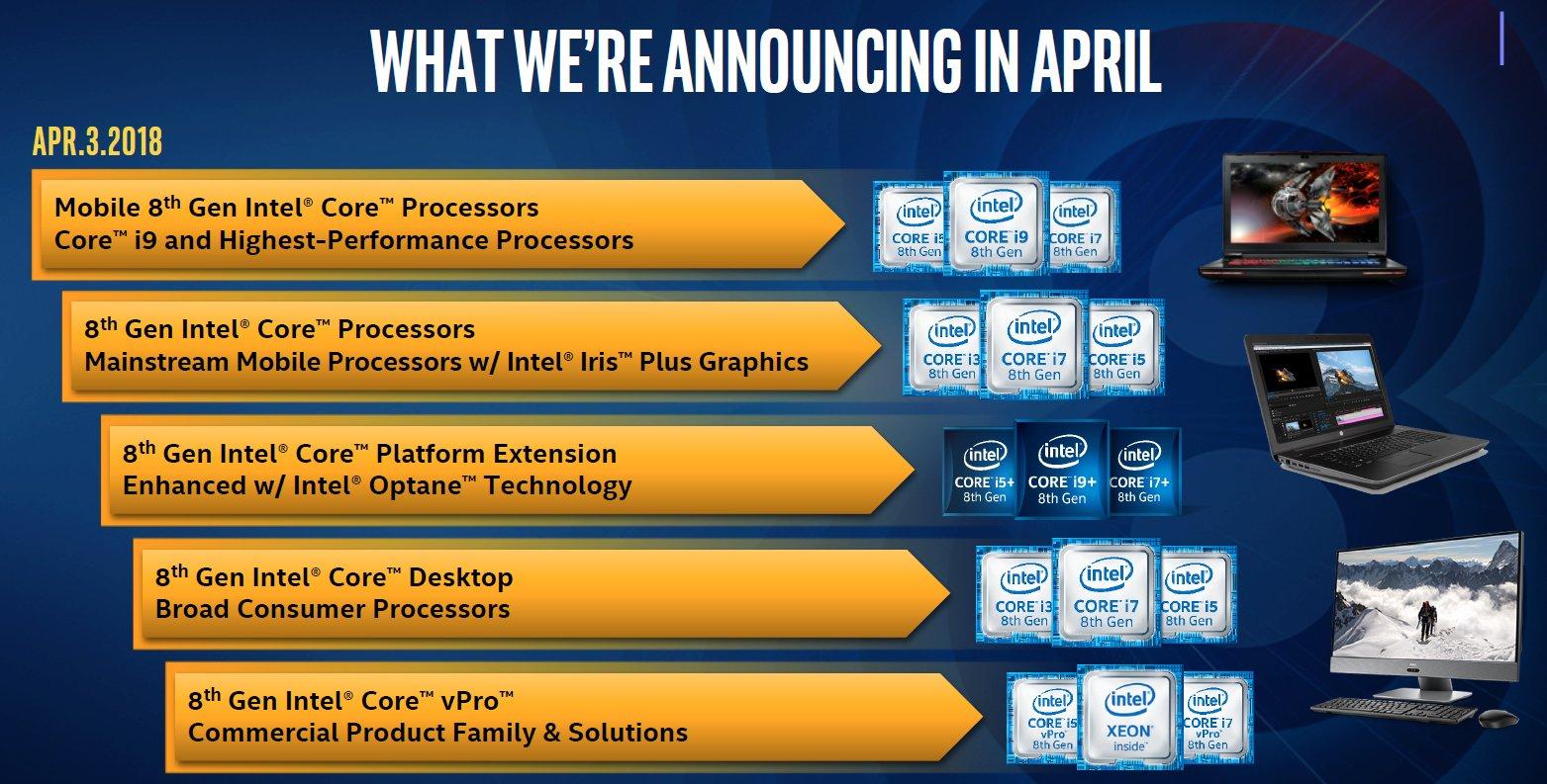 3 kwietnia 2018 premiery Intela
