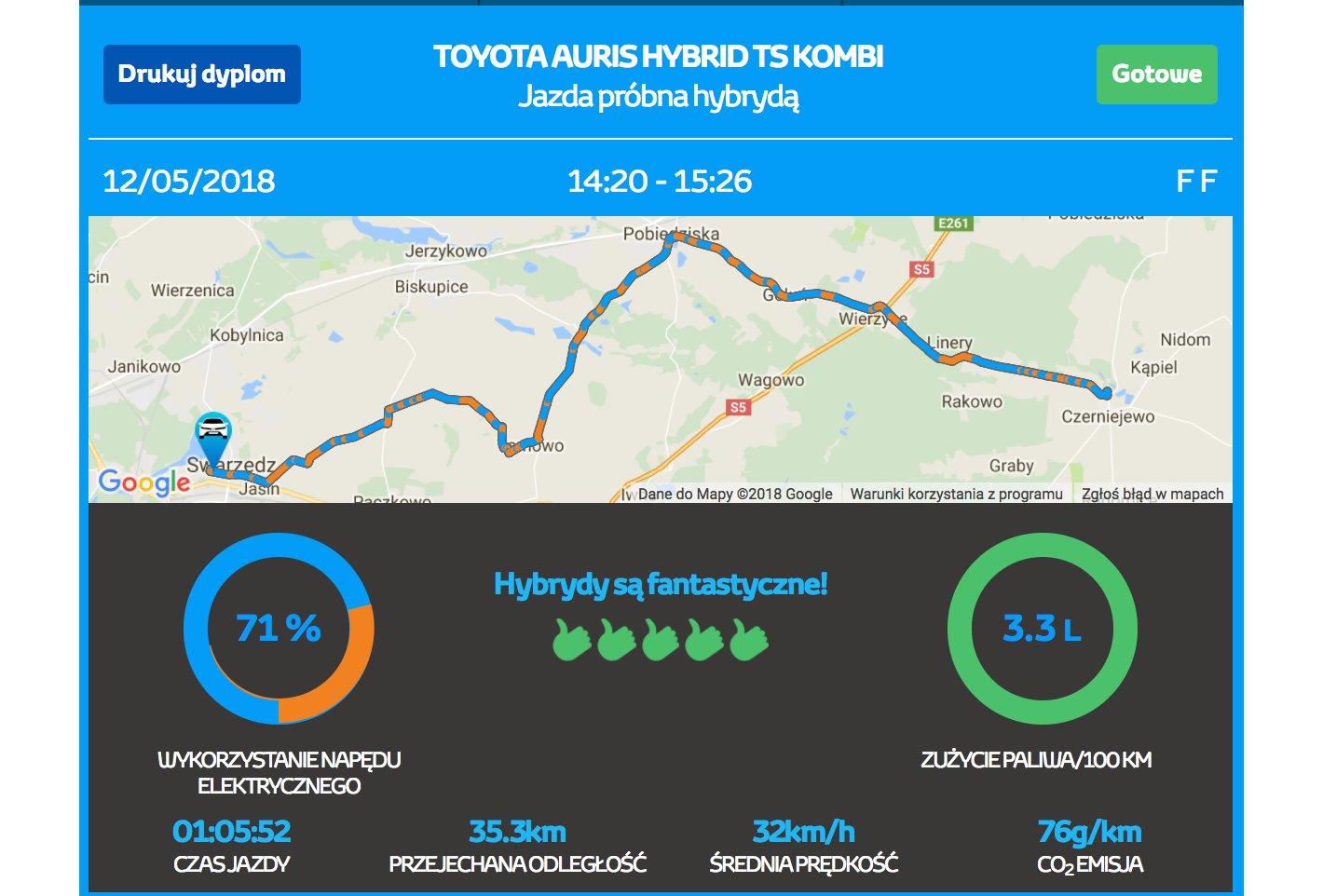 Toyota Eco Rally - zużycie paliwa, etap 1