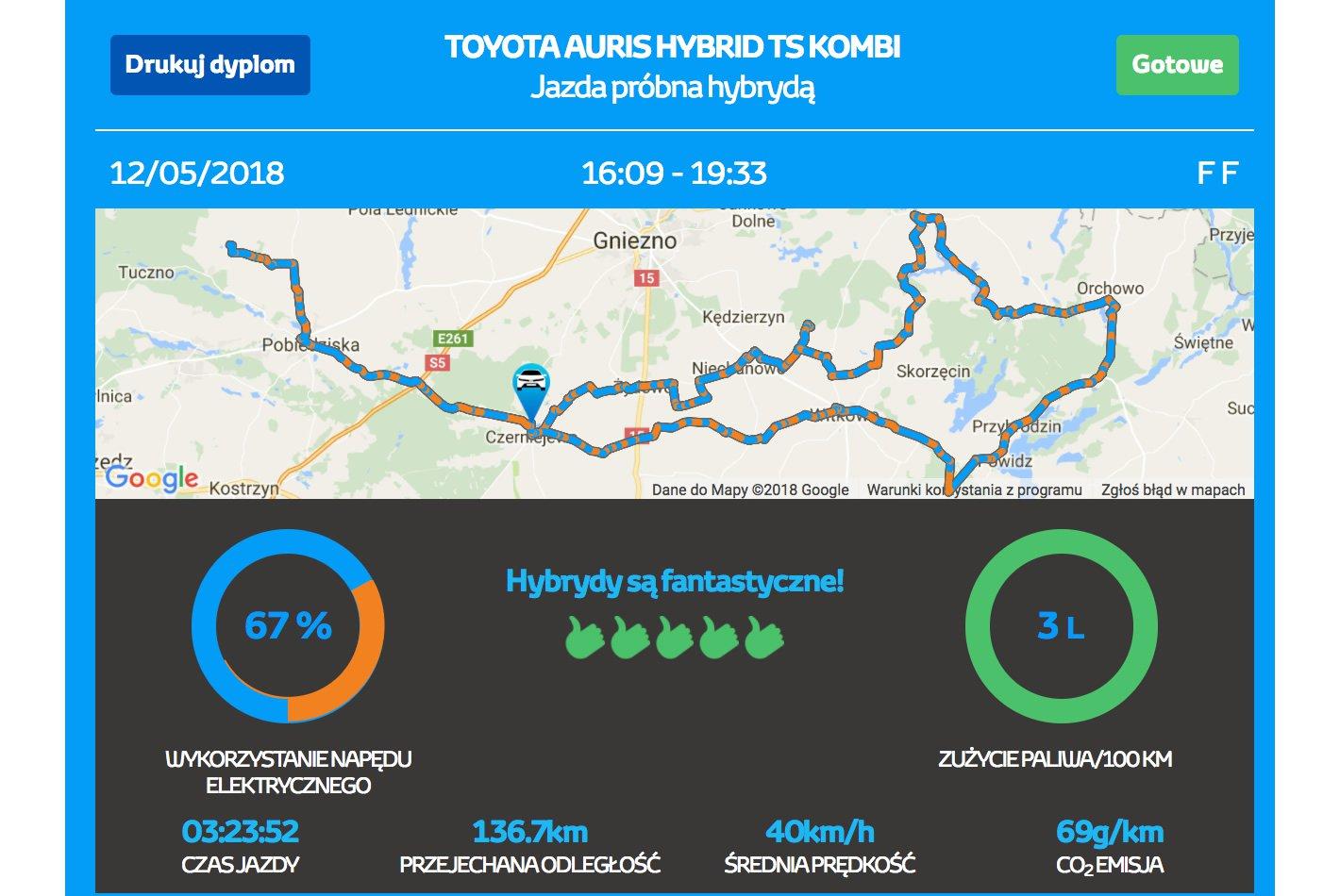 Toyota Eco Rally - zużycie paliwa, etap 2