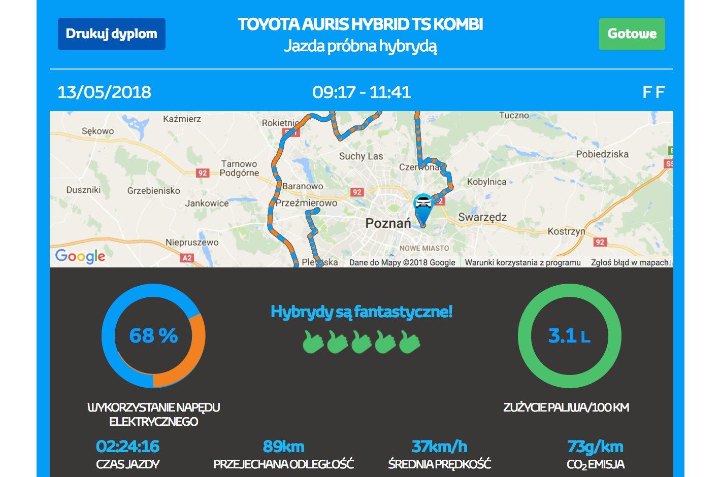 Toyota Eco Rally - zużycie paliwa, etap 3