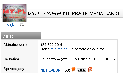 Domena My Pl Za 123k Pln I Cena Minimalna Nie Zostala Osiagnieta