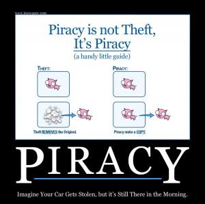 Czym jest piractwo?