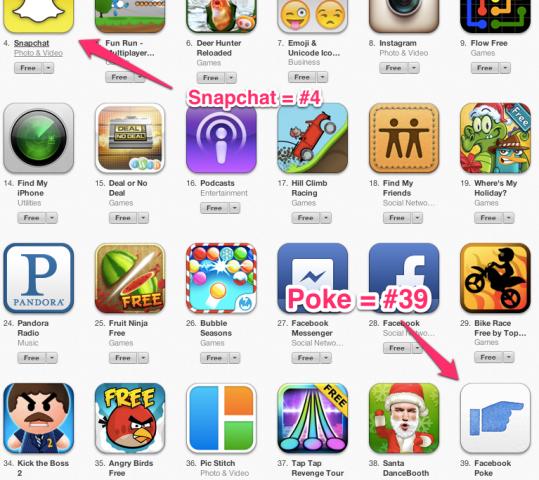 snapchat_vs_poke_ranking-539x480