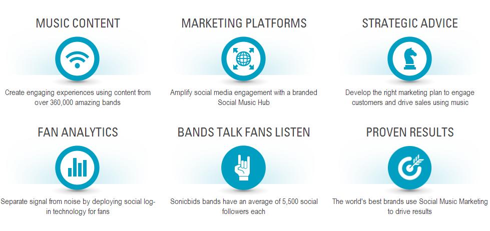 Brands - Sonicbids
