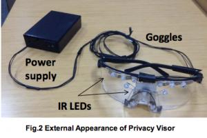 okulary kit