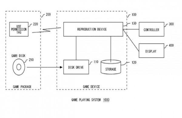 sony-patent-nfc_4bc1