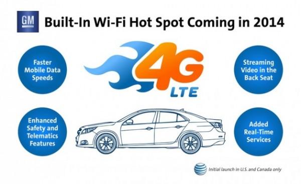 2015-GM-ATT-4G-LTE-Integration-627x384