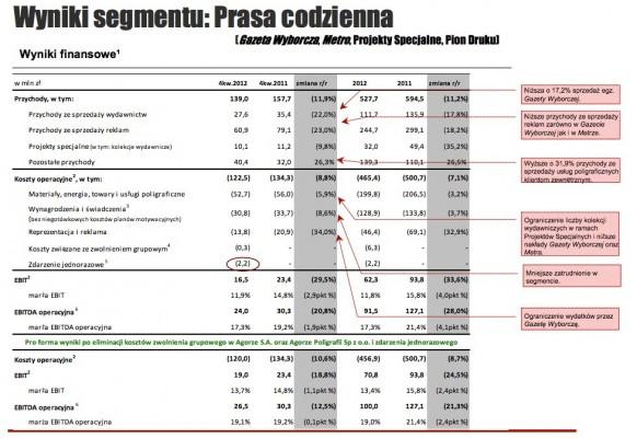 bi.gazeta.pl_im_3_13441_m13441673,MEDIA-PREZENTACJA-2012-Q4.pdf-1