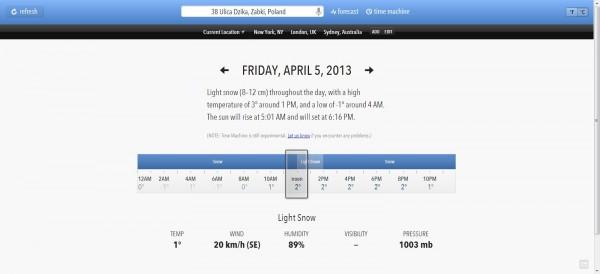 fsc_Forecast (2)