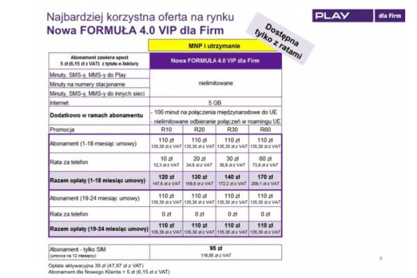 fsc_Nowa_FORMU_A_dla_Firm_Tako_rzecze_Rzecznik_Play (3)