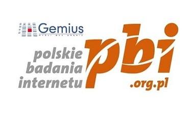 gemius_pbi
