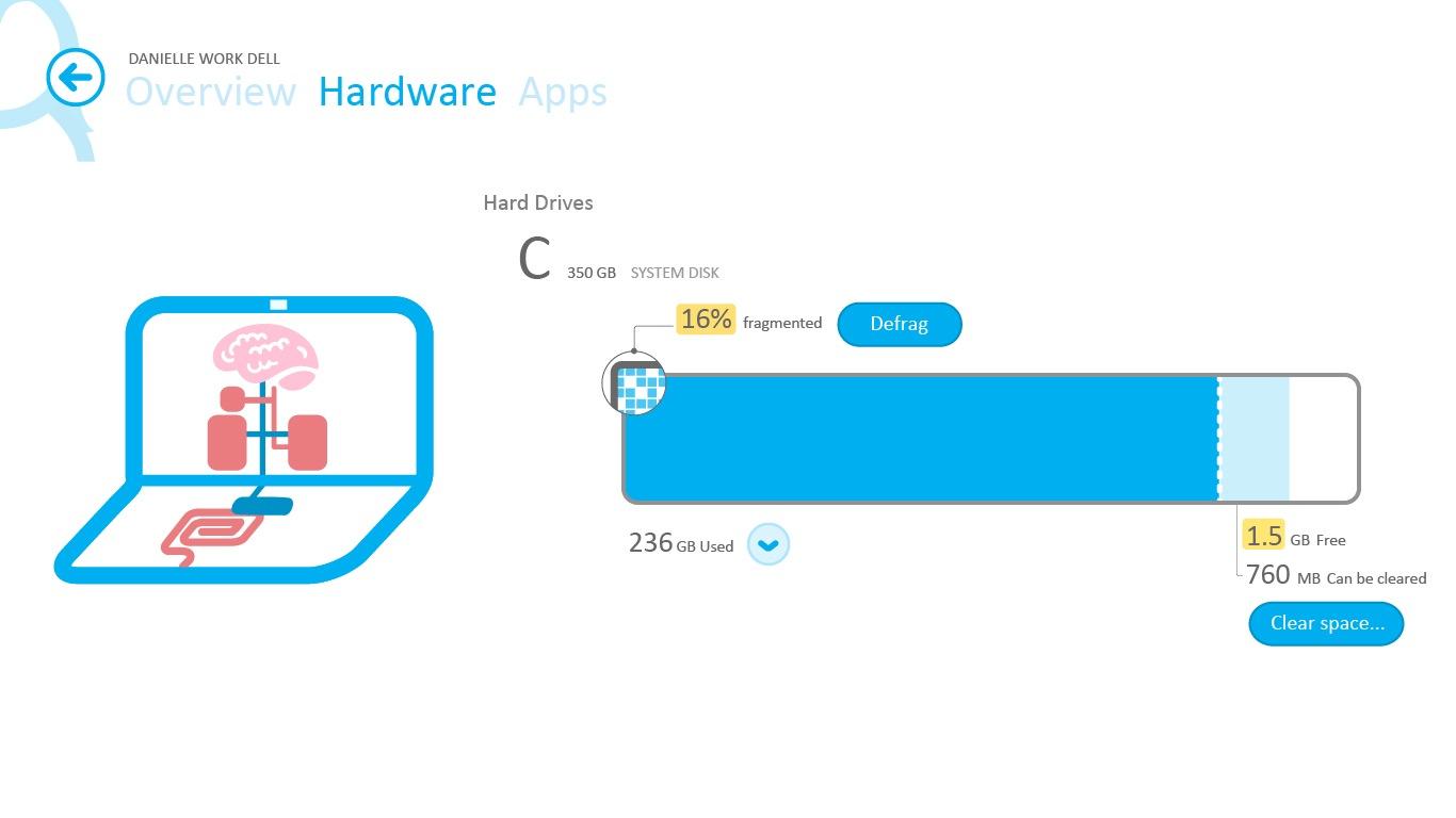 6-PC-Hardware-Screen_Soluto-Metro-App-fixed