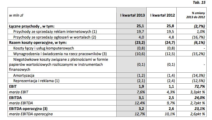 bi.gazeta.pl_im_4_13910_m13910894,RAPORT-IKW-2013-PL.pdf-1