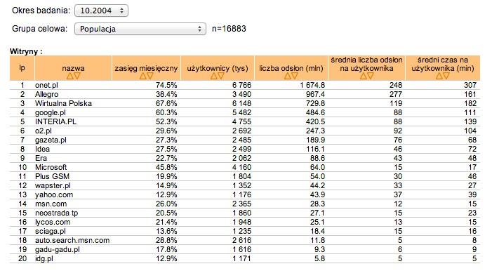 Badanie Megapanel PBI_Gemius