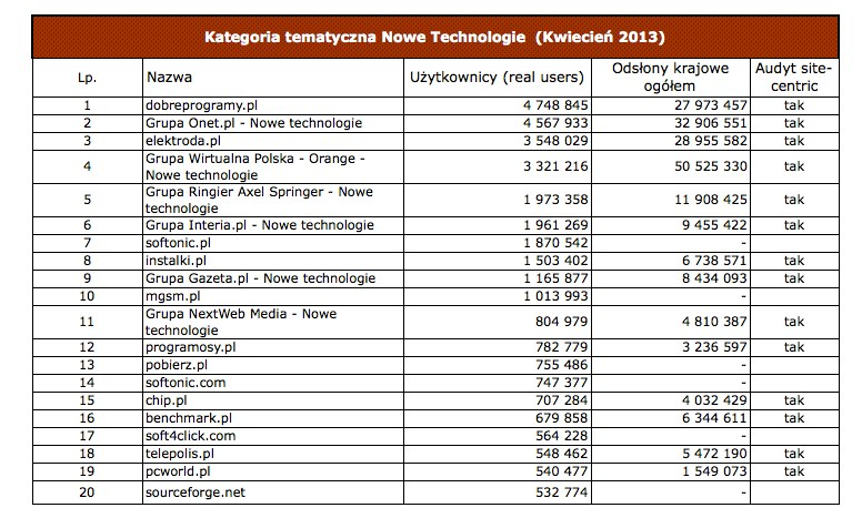 Microsoft Excel-2
