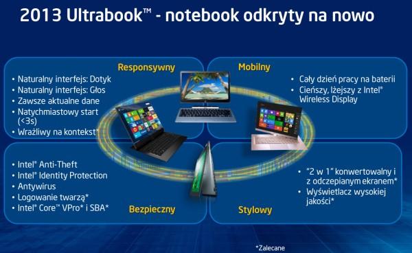 Ultrabook 2013