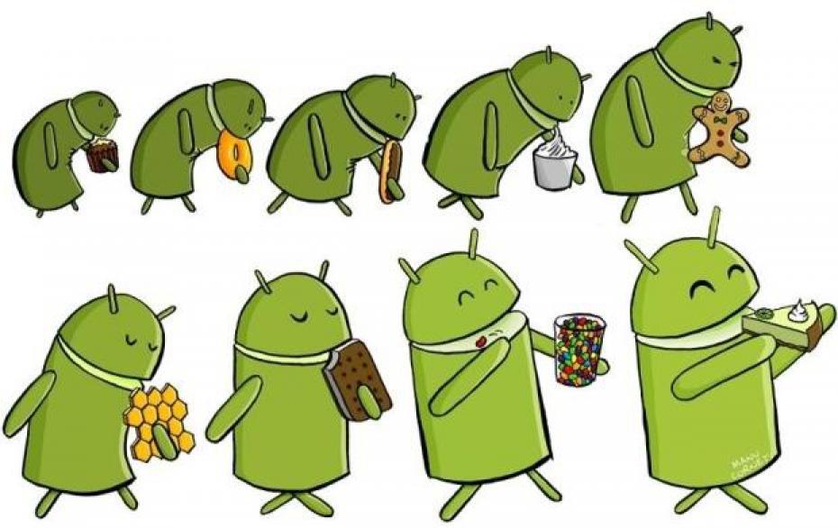 l-evolution-d-android-depuis-sa-creation