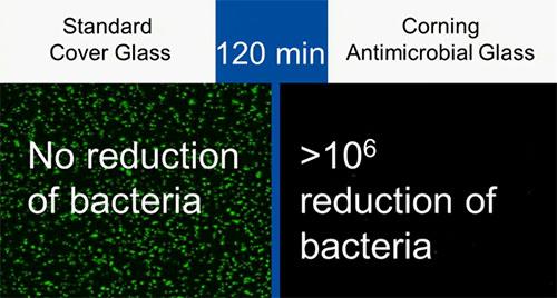 Corning_Gorilla_Glass_4_Antimicrobial