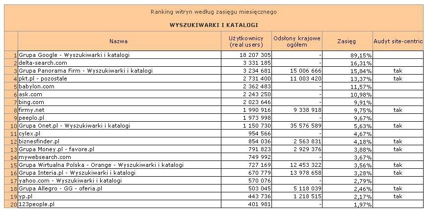 Megapanel-serwisy-tematyczne-IV-2013-zFJLkS