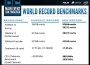 OC-main-event-oc-records