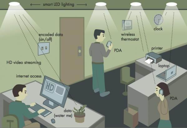 Li-Fi-wireless-just-30-seconds-download-a-HD-movies