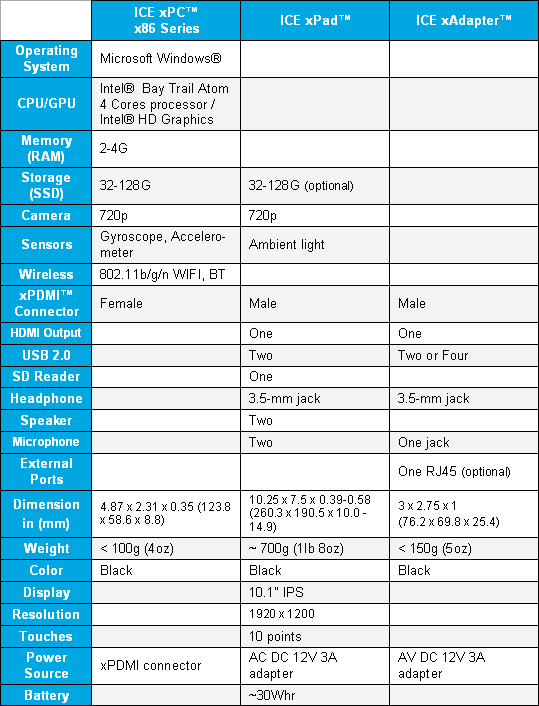 20140115122315-Specification