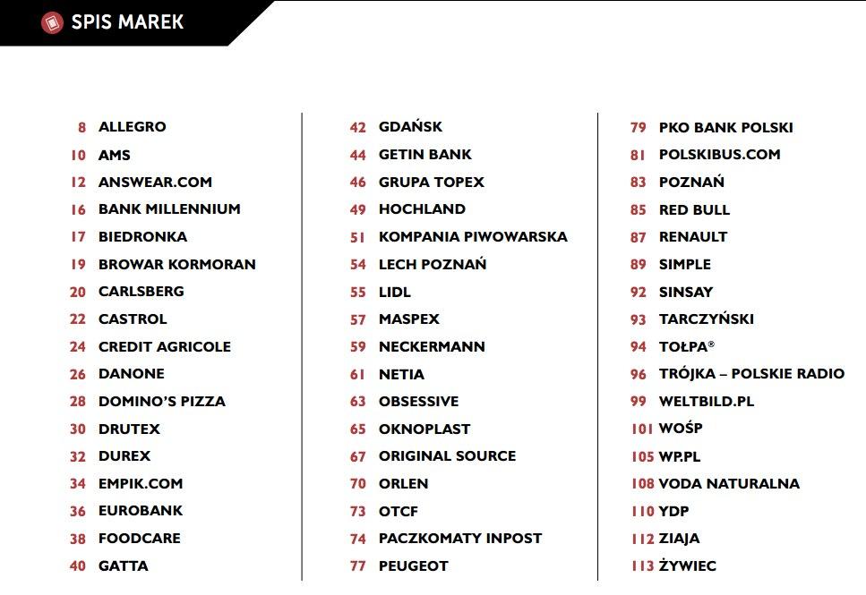 nowymarketing.pl_i_fmfiles_nowymarketing-marketing-na-przelomie-2013-2014_2.pdf-1