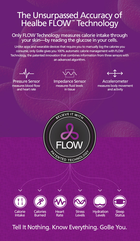 20140303143345-flow