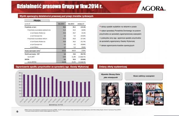 www.agora.pl_im_4_15944_m15944244,AGORA-PREZENTACJA-1Q2014-IR.pdf-2