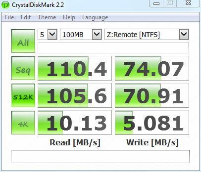WD My Cloud EX2 CrystalDisk Mark