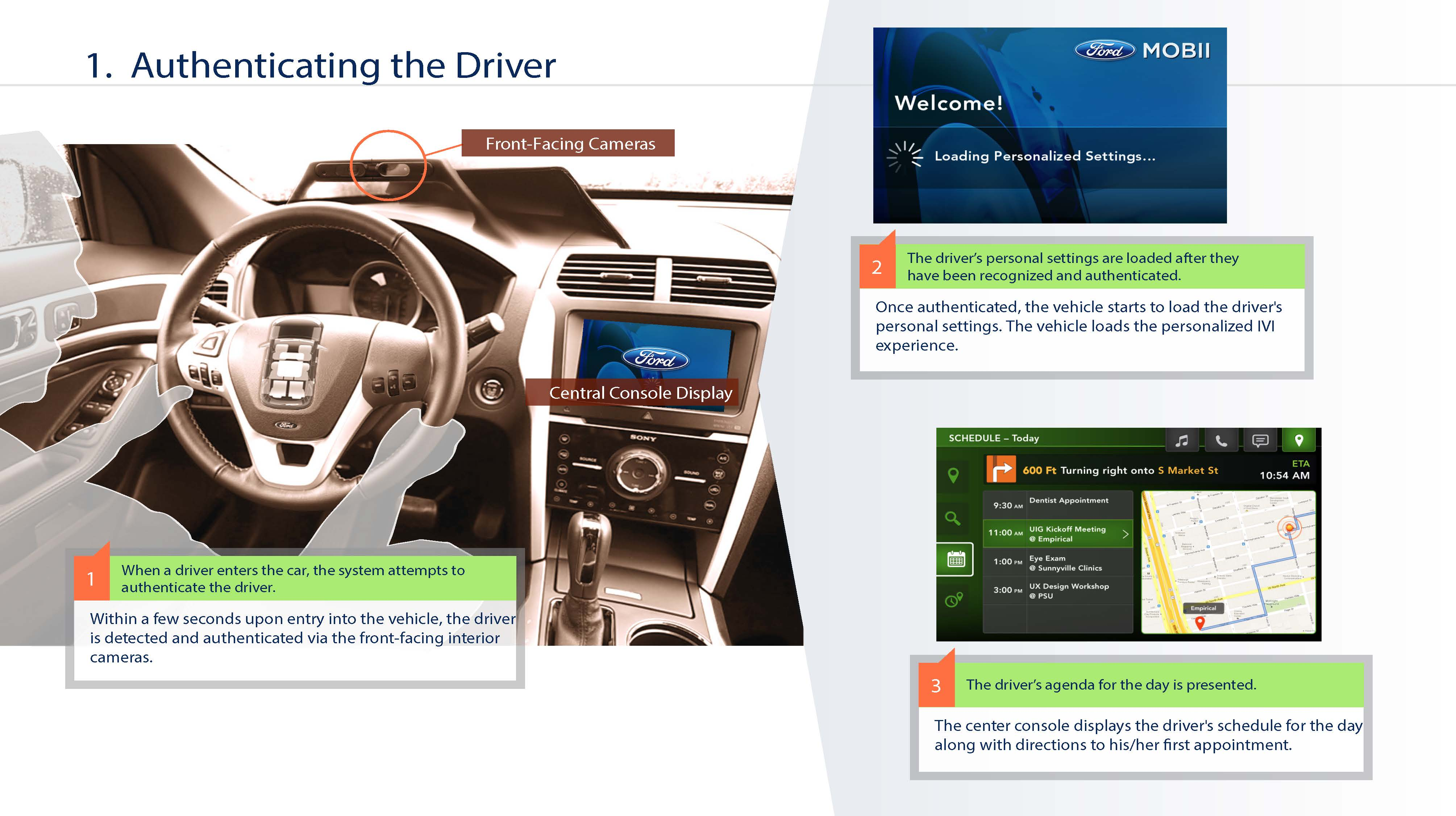 Ford and Intel Research Demonstrates the Future of In-Car Person