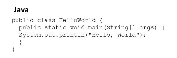 Java_Hello World_materiały własne